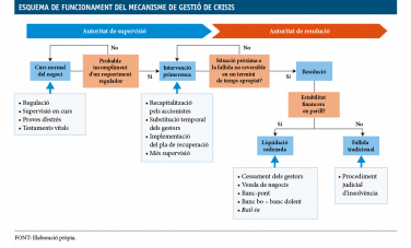 documents-10180-141676-cR4_1_esquema_funcionam_fmt.png